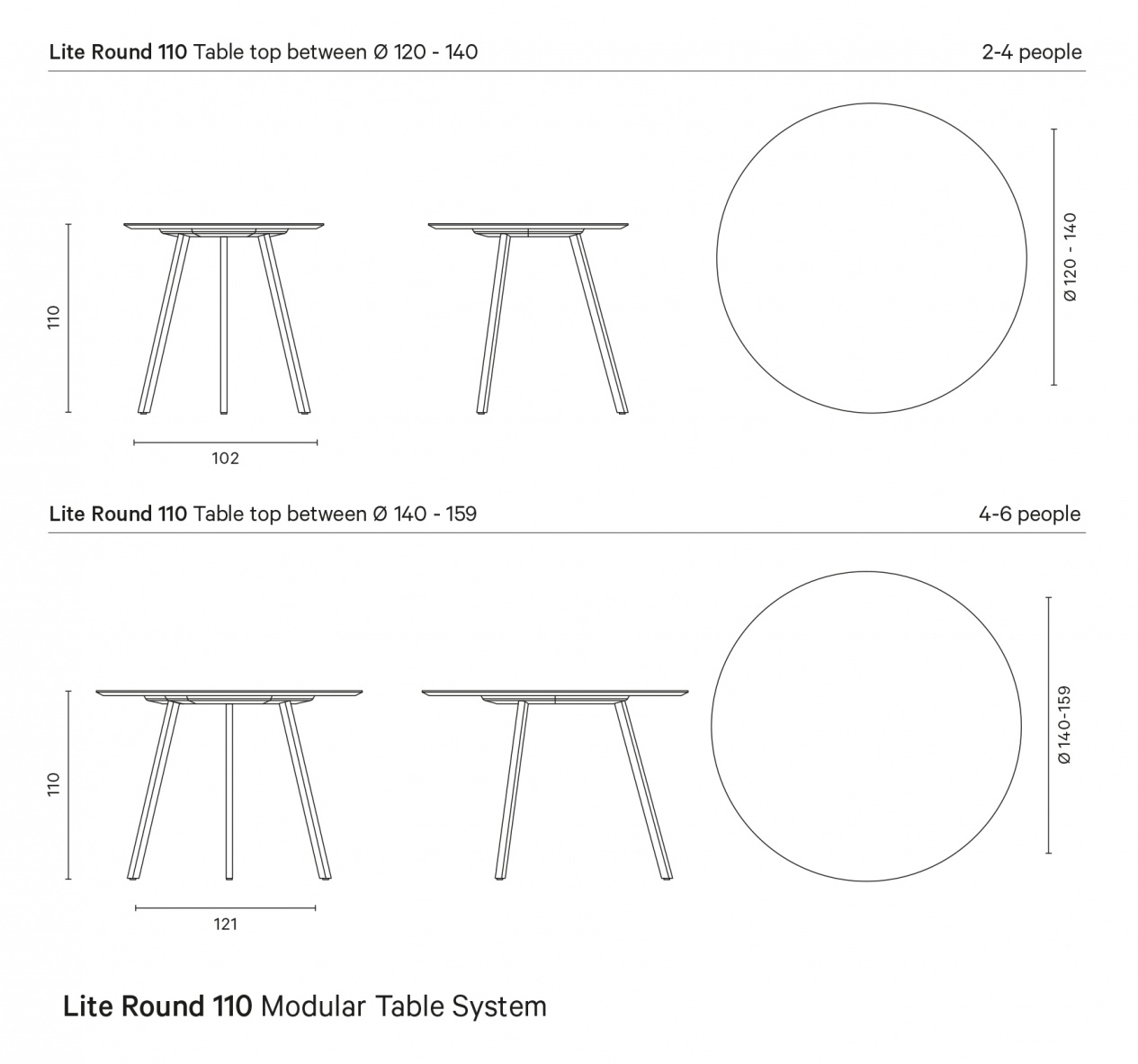 Lite 110 Modular Table System preview